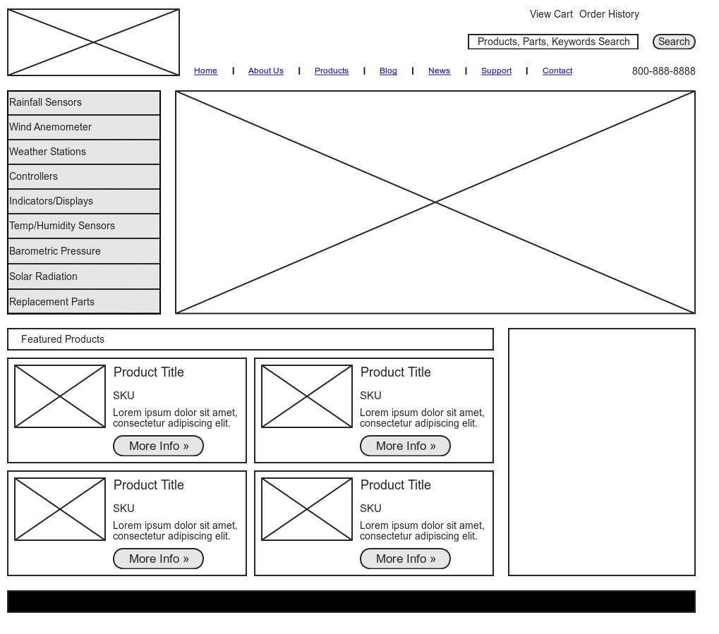 Wireframe. cómo hacer una web profesional